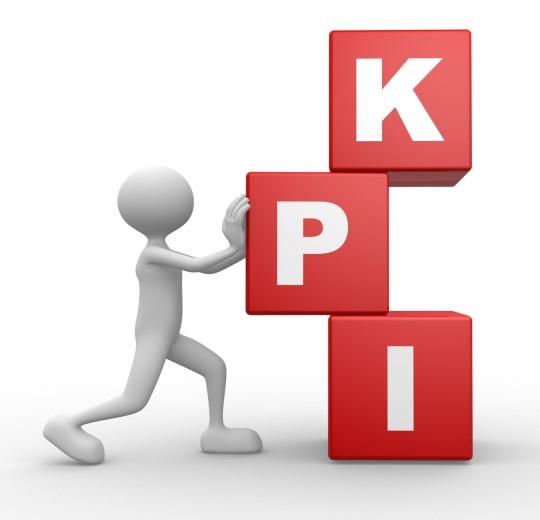 KPIs fundamentales en Social Media - Agencia de Marketing Digital, México | Marketing 4U