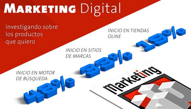 El Marketing Digital, un poderoso aliado para bienes, servicios y marcas - Agencia de Marketing Digital, México | Marketing 4U