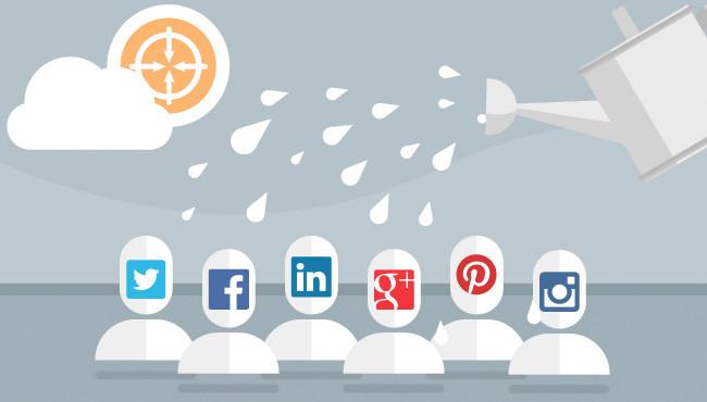 Cuida estos aspectos en las Redes Sociales de tu marca - Agencia de Marketing Digital, México | Marketing 4U