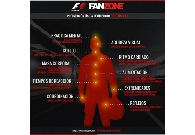 Las infografías en el Marketing Digital - Agencia de Marketing Digital, México | Marketing 4U -3