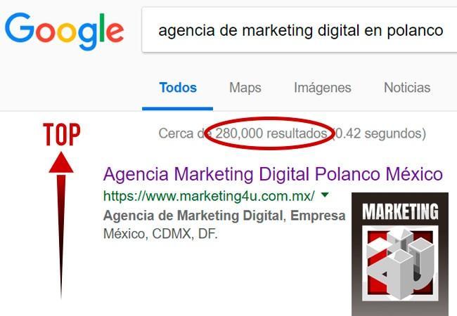 ¿Qué es la Optimización para Motores de Búsqueda? - Agencia de Marketing Digital, México | Marketing 4U