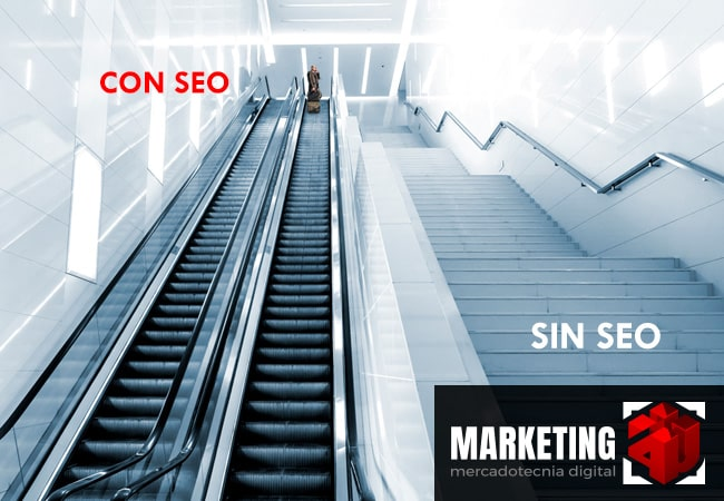 Blog Posicionamiento SEO, la mejor opción - Agencia de Marketing Digital - Marketing 4U