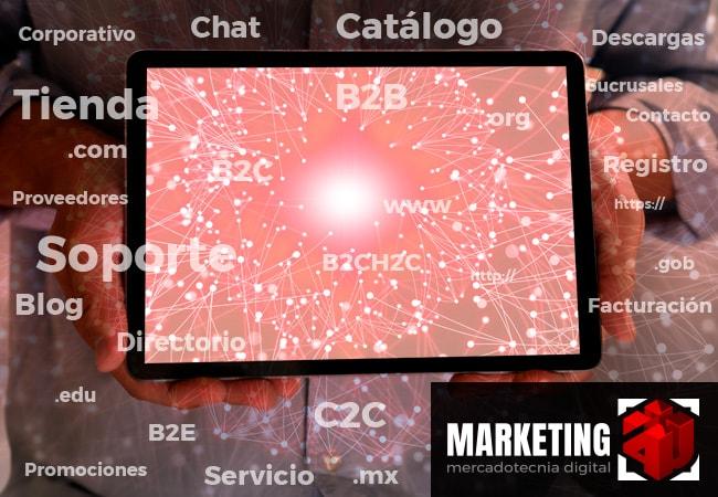 ¿Qué tipo de Sitio Web es conveniente para tu negocio?